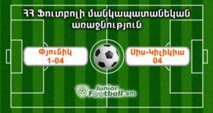 pyunik104 siskilikia04 juniorfootball.am junior football