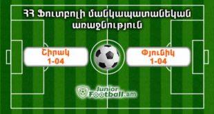 shirak104 pyunik104 juniorfootball.am junior football