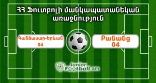 gandzasaryerevan04 banants04 juniorfootball.am junior football