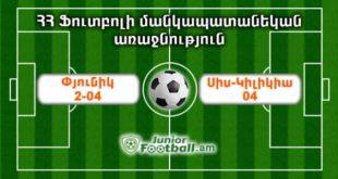 pyunik204 siskilikia04 juniorfootball.am junior football