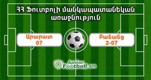 ararat07 banants207 juniorfootball.am junior football
