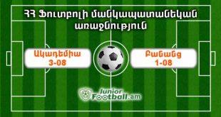 academia308 banants108 juniorfootball.am junior football