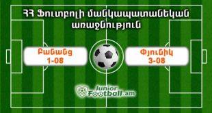 banants108 pyunik308 juniorfootball.am junior football