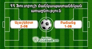 alashkert206 banants106 juniorfootball.am junior football