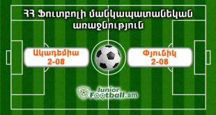 academia208 pyunik208 juniorfootball.am junior football