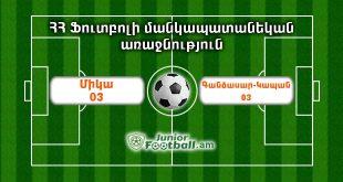 mika03 gandzasarkapan03 juniorfootball.am junior football