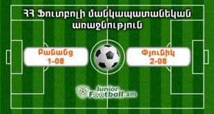 banants108 pyunik208 juniorfootball.am junior football