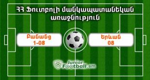 banants108 yerevan08 juniorfootball.am junior football