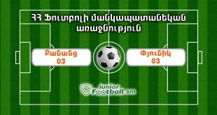 banants03 pyunik03 juniorfootball.am junior football