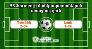 pyunik204 lori104 juniorfootball.am junior football