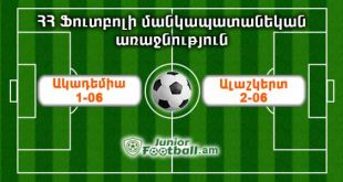 academia106 alashkert206 juniorfootball.am junior football