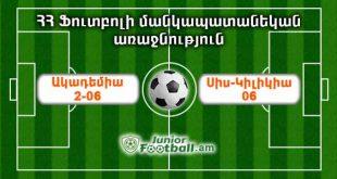academia206 siskilikia06 juniorfootball.am junior football