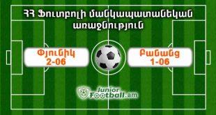 pyunik206 banants106 juniorfootball.am junior football