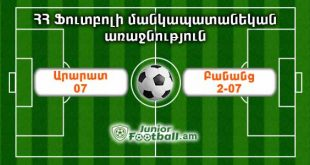 ararat07 banants207 juniorfootball.am junior football