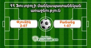 pyunik207 banants107 juniorfootball.am junior football