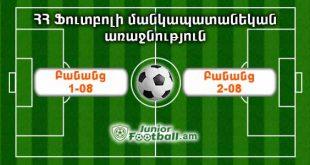 banants108 banants208 juniorfootball.am junior football
