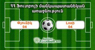 pyunik04 lori04 juniorfootball.am junior football