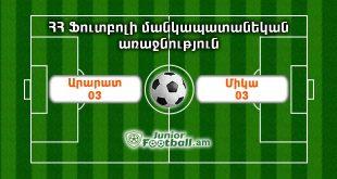 ararat03 mika03 juniorfootball.am junior football