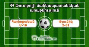 havaqakanm16 pyunik201 juniorfootball.am junior football